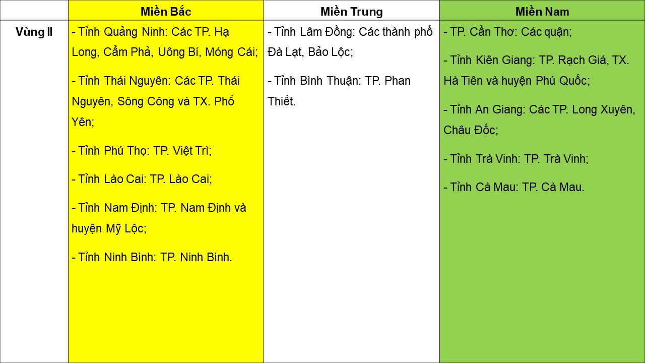 2067b5f2-tang-muc-luong-toi-thieu-vao-nam-2019_hinh-3