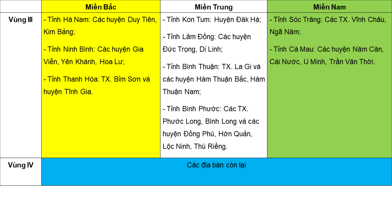 6e2acccb-tang-muc-luong-toi-thieu-vao-nam-2019_hinh-6