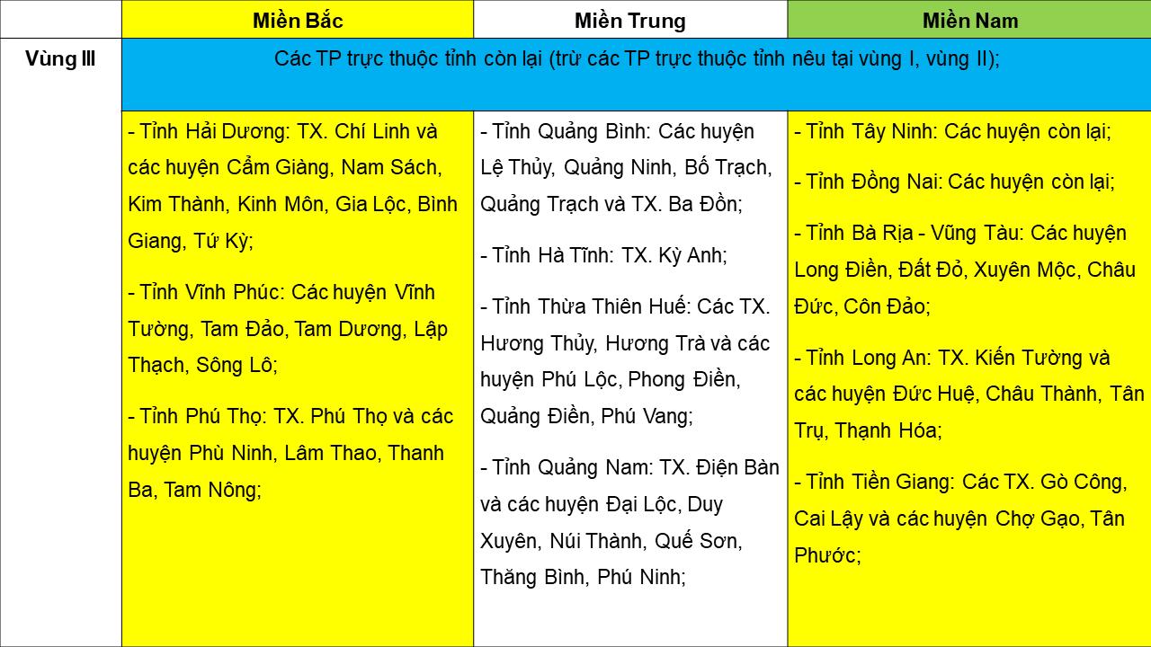 b41e77e8-tang-muc-luong-toi-thieu-vao-nam-2019_hinh-4